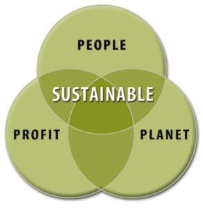 sustainable2